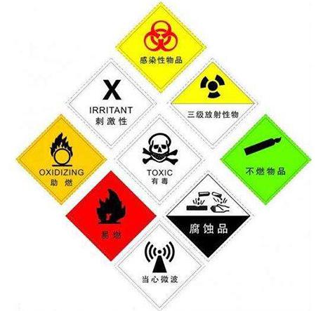 实验室安全